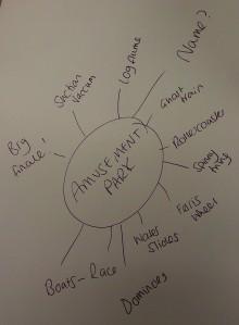 Content brainstorm